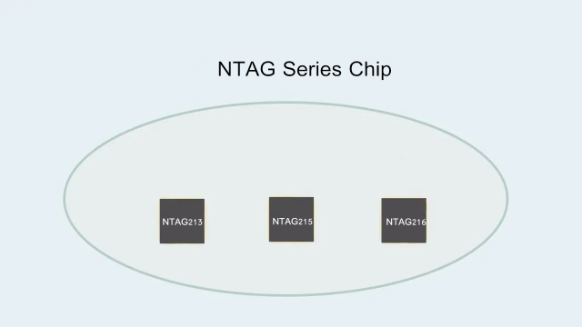 How To Choose NTAG Chip? NTAG215 or NTAG213?