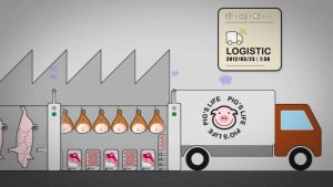 How to use RFID and digital packaging to solve the problem of food traceability?